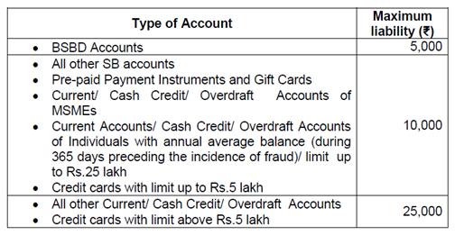 Payday loans shreveport louisiana image 7